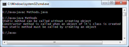 Java methods program output