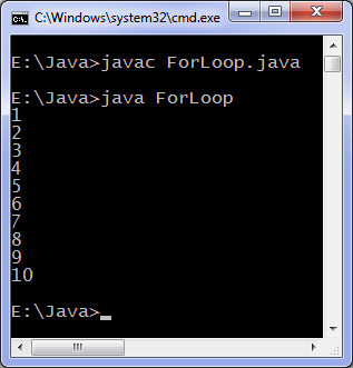 Java for loop example program output