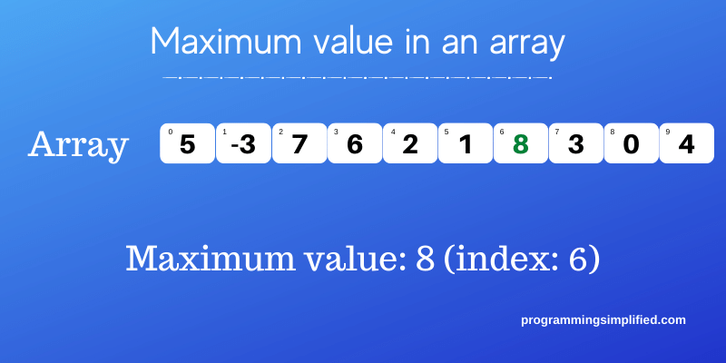 Maximum or largest value in an array